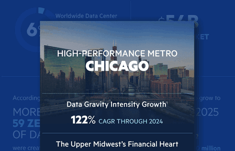 Chicago infographic thumbnail